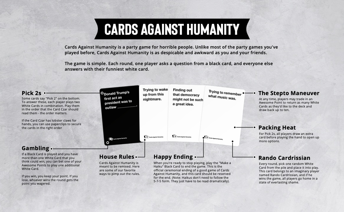 The Love of Games — Cards Against Humanity