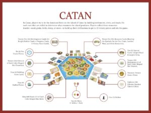 Catan The Board Game: Fun For The Whole Family!