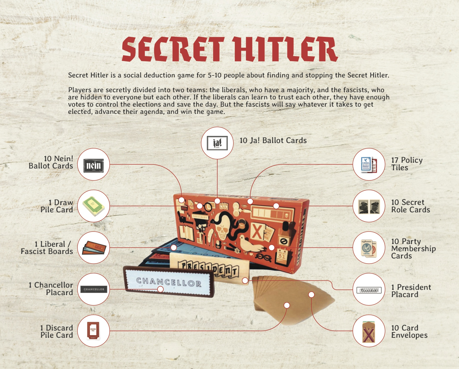 The Love of Games — Secret Hitler