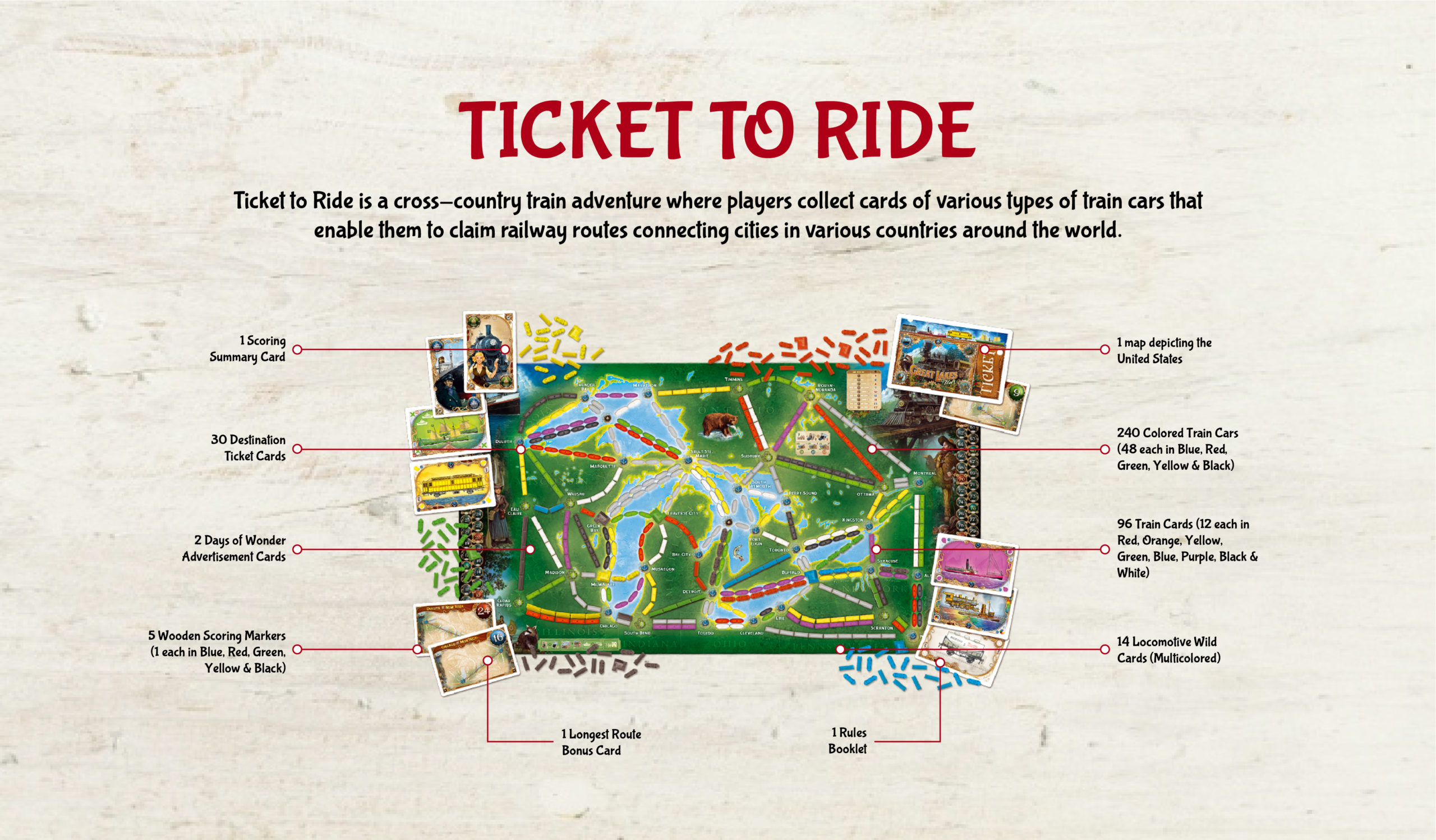 The Love of Games —Ticket to Ride